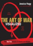 The art of war visualized : the Sun Tzu classic in charts and graphs